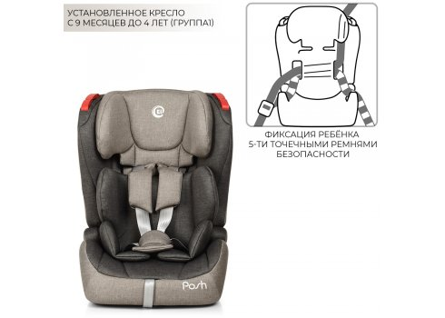 Автокресло для детей возрастом от 9 мес до 12 лет с системой isofit группа 1/2/3 (9-36кг), El Camino Posh ME 1018-11 серый